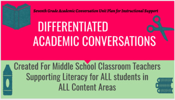 Differentiated Academic Conversations for Literacy in 7th Grade-BUNDLE
