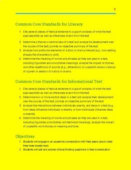 Differentiated Academic Conversations for Literacy in 7th Grade-Unit Plan