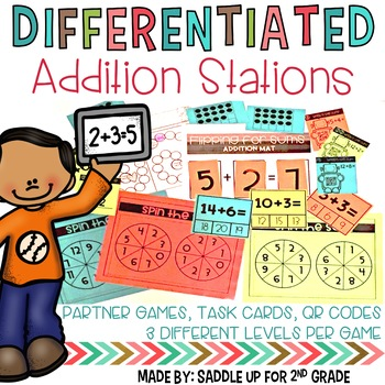 Differentiated Addition Math Stations