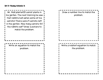 Differentiated Addition and Subtraction Word Problem Foldables