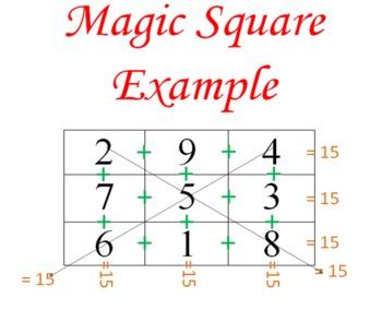 Differentiated Algebra Magic Square Activity