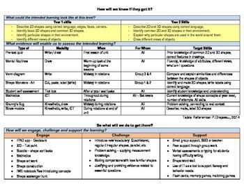 Differentiated Australian Curriculum Shape Unit