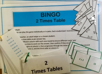 Differentiated Bundle of 1 + 2 Times Tables Activities and Challenges