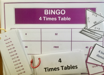 Differentiated Bundle of 4 Times Tables Activities and Challenges