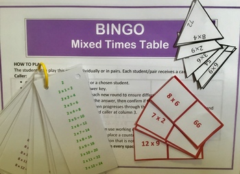 Differentiated Bundle of Mixed Times Tables Activities and Challenges
