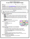 Jobs & Careers Online Research Project - Differentiated Distance Learning