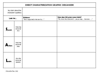 Differentiated Characterization Graphic Organizer