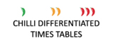 Differentiated Chilli Multiplication Times Tables