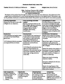 Differentiated Classroom Bill of Rights Lesson Plan with Reflection