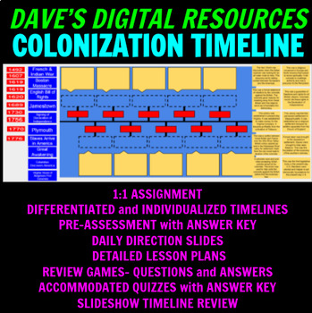 Differentiated Colonization Timeline