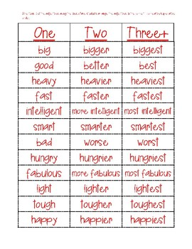 Differentiated Comparatives and Superlatives