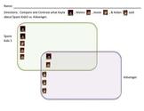 Differentiated Compare and Contrast Companion Graphic Organizers