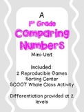 Differentiated Comparing Numbers Mini-Unit