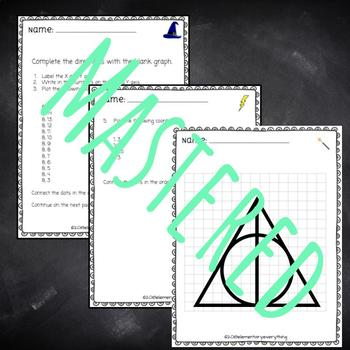 Differentiated Math Centers // Coordinate Plane // 3 LEVELS | Harry Potter