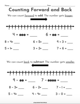 Differentiated Counting On and Counting Back to Add and Subtract 1.OA.C.5