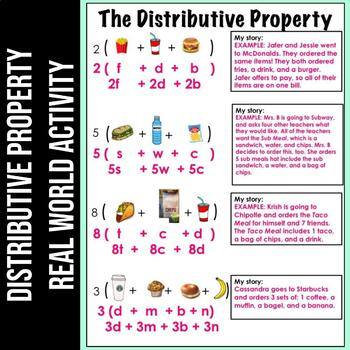 Real World Distributive Property Activity - Differentiated