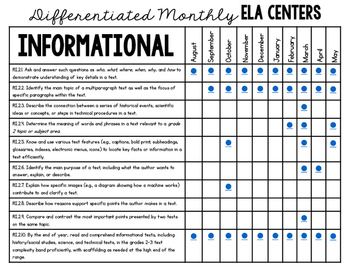 Differentiated ELA Centers Correlation Chart and FREEBIES (2nd Grade)