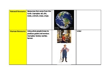 Differentiated Economics Vocabulary- Adapted with pictures!