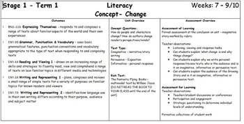 Differentiated English Unit of Work new Australiam curriculum Years 1 & 2