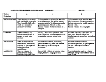 Differentiated Expository Rubric for both Teacher & Studen