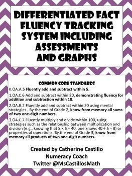 Differentiated Fact Fluency Tracking System Assessments Graphs + - x /