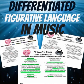 Differentiated Figurative Language in Music Activity