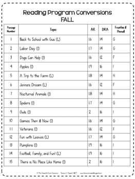 First Grade Fluency: Bridge The Gap {FALL EDITION}