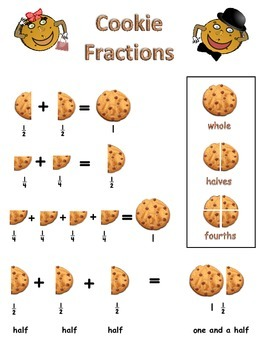 Differentiated Fractions Pack