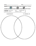 Differentiated Graphic Organizer- Compare and Contrast Ancient Greece with Today