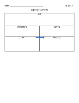 Differentiated Guided Reading Mini Graphic Organizers