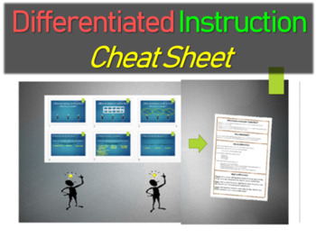 Differentiated Instruction CHEAT SHEET (10-slide PPT & han