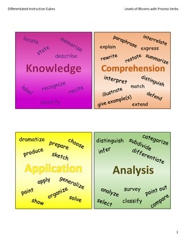 Differentiated Instruction Cubes - Bloom's Taxonomy and Verbs