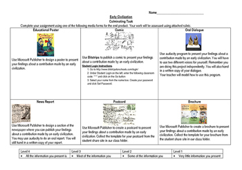 Differentiated Instruction Culminating Task Ancient Civilizations