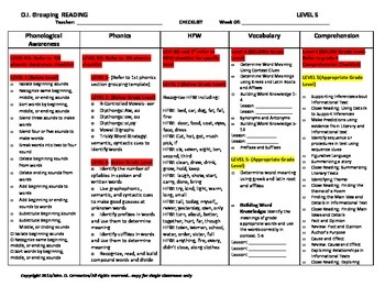 Differentiated Instruction Lesson Plan/Checklist aligned t