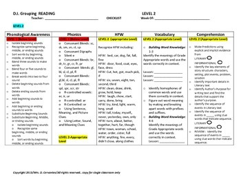 Differentiated Instruction Lesson Plan aligned to Florida Standards  L2