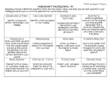 Differentiated Instruction - Reading Choice Boards for Ind
