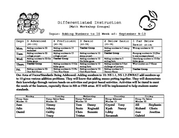 Differentiated Instruction Templates for Math and ELA