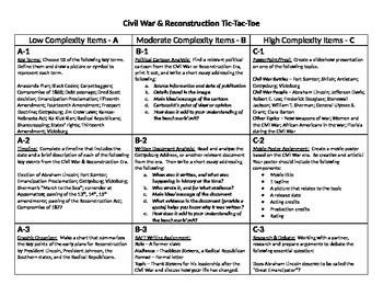 "Differentiated Instruction ""Tic tac toe"" Unit Activities - Civil War"