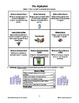 Differentiated Instruction for ESL Learners-Toolkit for ES