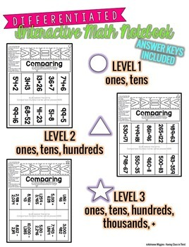 Differentiated Interactive Math Notebook: Place Value, Rounding, Comparing