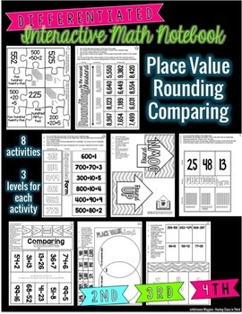 differentiated interactive math notebook place value rounding comparing. Black Bedroom Furniture Sets. Home Design Ideas
