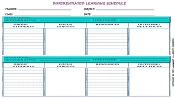 Differentiated Learning Mini-Tool Kit