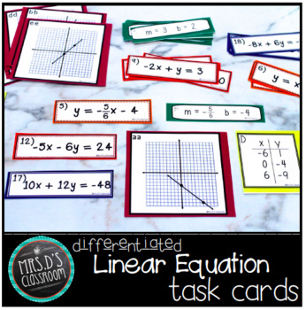 Linear Equation task cards