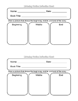 Differentiated Listening Station Reflection Sheets