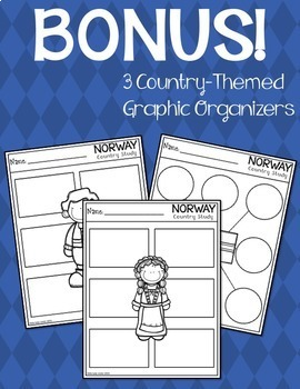 Differentiated Mini Country Study BUNDLE
