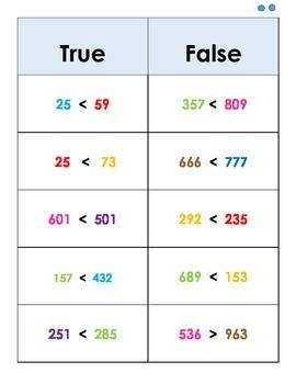 Differentiated Math Center- Sorting Comparison Number Sentences (2.NBT.A.4)