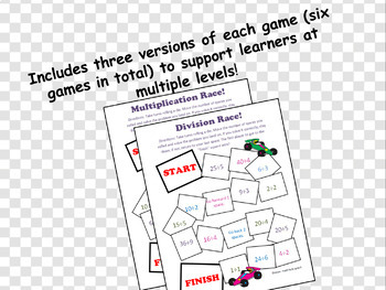 Differentiated Math Games: Multiplication and Division Races