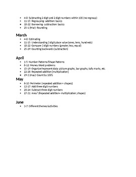 Differentiated Math Pacing Guide