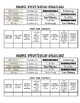 Differentiated Math Stations/Centers Schedule Cards and Math Talk Checklist