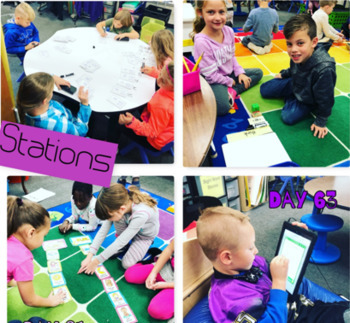 EDITABLE Differentiated Math Stations Set-Up for Successful Group Instruction